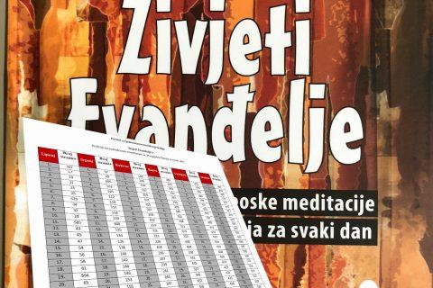 Pomoć za jednostavno korištenje knjige Živjeti Evanđelje 2